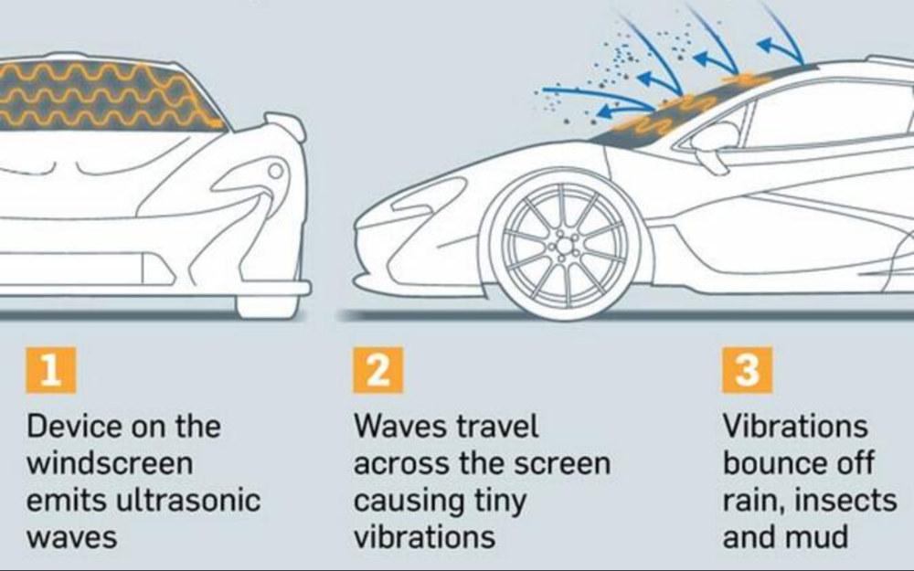 McLaren внедряет ультразвуковые стеклоочистители